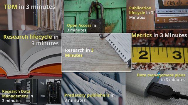 Research in 3 Minutes video logo