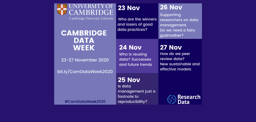 Poster for Cambridge Data Week - follow link for programme