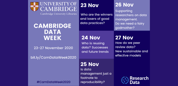 Poster for Cambridge Data Week